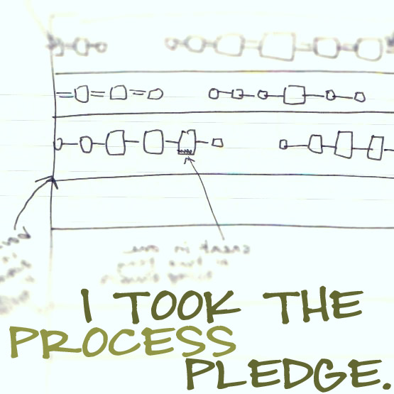 r0ssie - I took the process pledge
